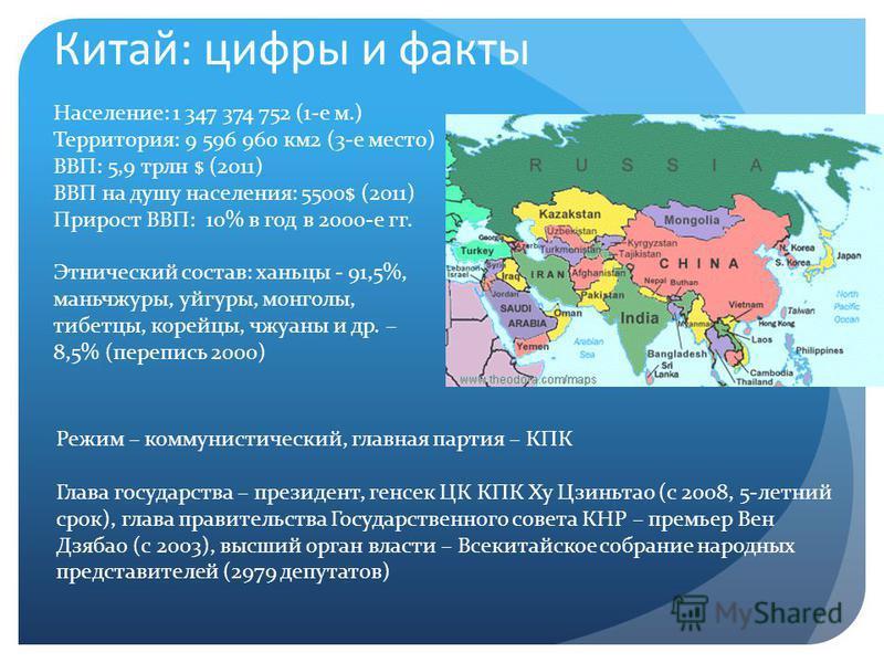 Китай: цифры и факты Население: 1 347 374 752 (1-е м.) Территория: 9 596 960 км 2 (3-е место) ВВП: 5,9 трлн $ (2011) ВВП на душу населения: 5500$ (2011) Прирост ВВП: 10% в год в 2000-е гг. Этнический состав: ханьцы - 91,5%, маньчжуры, уйгуры, монголы