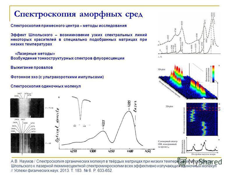 Спектроскопия аморфных сред Спектроскопия примесного центра – методы исследования Эффект Шпольского – возникновение узких спектральных линий некоторых красителей в специально подобранных матрицах при низких температурах «Лазерные методы» Возбуждение