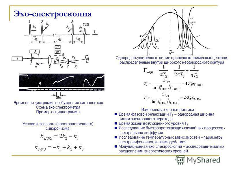 Эхо-спектроскопия Временная диаграмма возбуждения сигналов эха Схема эхо-спектрометра Пример осциллограммы Условия фазового (пространственного) синхронизма: Измеряемые характеристики: Время фазовой релаксации T 2 – однородная ширина линии электронног