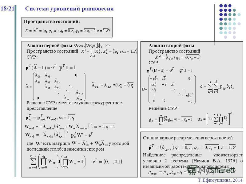 Т. Ефимушкина, 2014 18/21Система уравнений равновесия, Пространство состояний: Анализ первой фазы Пространство состояний СУР: Решение СУР имеет следующее рекуррентное представление где есть матрица у которой последний столбец заменен вектором Анализ