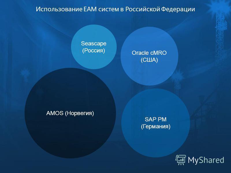 Использование EAM систем в Российской Федерации AMOS (Норвегия) Oracle cMRO (США) SAP PM (Германия) Seascape (Россия)