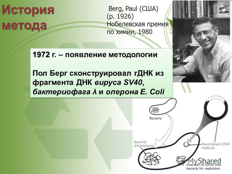 Berg, Paul (США) (р. 1926) Нобелевская премия по химии, 1980 Историяметода 1972 1972 г. – появление методологии Пол Берг сконструировал rДНК из фрагмента ДНК вируса SV40, бактериофага λ и оперона E. Coli 1972 1972 г. – появление методологии Пол Берг