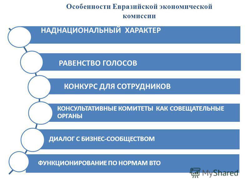 НАДНАЦИОНАЛЬНЫЙ ХАРАКТЕР РАВЕНСТВО ГОЛОСОВ КОНКУРС ДЛЯ СОТРУДНИКОВ КОНСУЛЬТАТИВНЫЕ КОМИТЕТЫ КАК СОВЕЩАТЕЛЬНЫЕ ОРГАНЫ ДИАЛОГ С БИЗНЕС-СООБЩЕСТВОМ ФУНКЦИОНИРОВАНИЕ ПО НОРМАМ ВТО Особенности Евразийской экономической комиссии