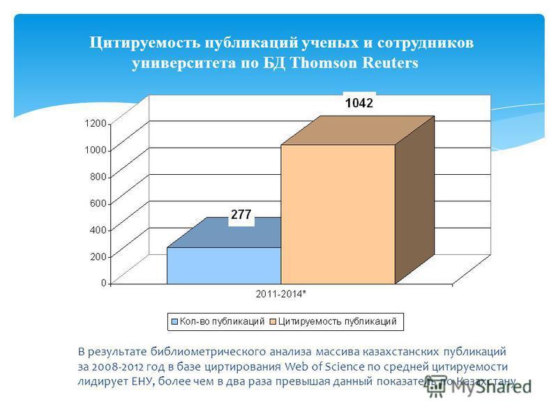 Цитируемость публикаций ученых и сотрудников университета по БД Thomson Reuters Рис. 3. В результате библиометрического анализа массива казахстанских публикаций за 2008-2012 год в базе цитирования Web of Science по средней цитируемости лидирует ЕНУ,