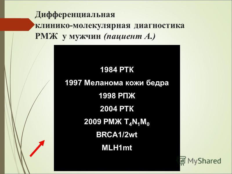 Дифференциальная клинико-молекулярная диагностика РМЖ у мужчин (пациент А.) 1984 РТК 1997 Меланома кожи бедра 1998 РПЖ 2004 РТК 2009 РМЖ T 4 N 1 M 0 BRCA1/2wt MLH1mt