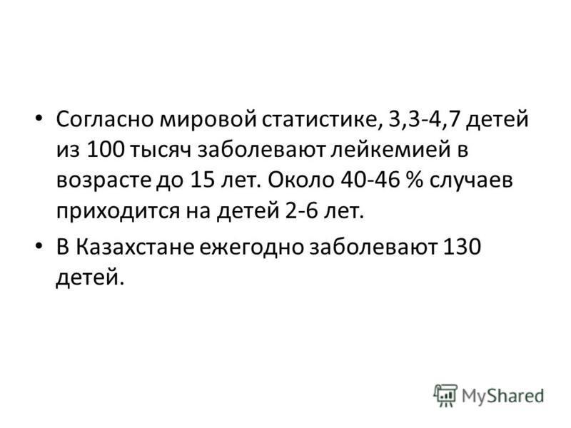 Согласно мировой статистике, 3,3-4,7 детей из 100 тысяч заболевают лейкемией в возрасте до 15 лет. Около 40-46 % случаев приходится на детей 2-6 лет. В Казахстане ежегодно заболевают 130 детей.