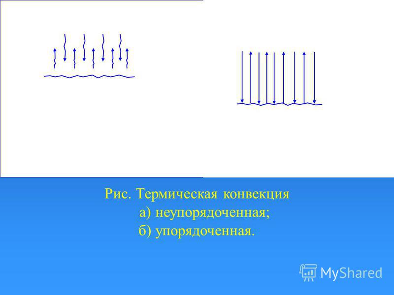 Рис. Термическая конвекция а) неупорядоченная; б) упорядоченная.