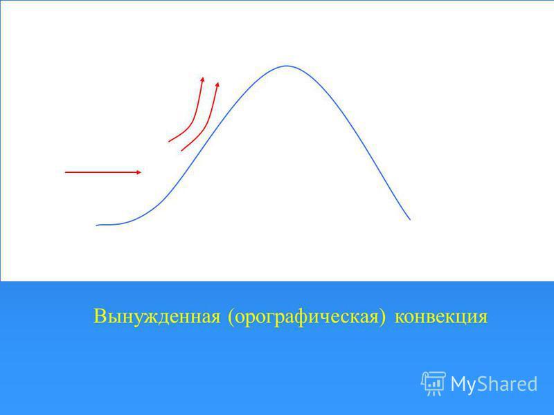 Вынужденная (орографическая) конвекция