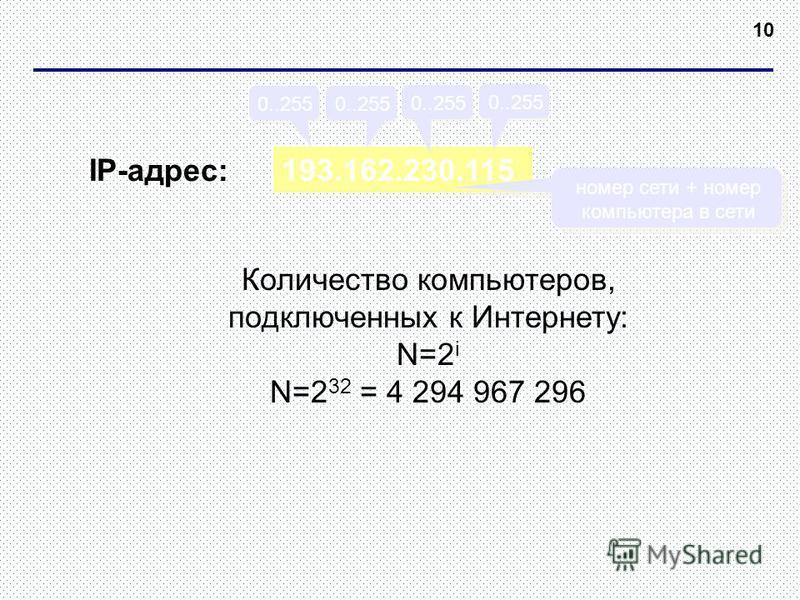 10 193.162.230.115 0..255 IP-адрес: номер сети + номер компьютера в сети Количество компьютеров, подключенных к Интернету: N=2 i N=2 32 = 4 294 967 296
