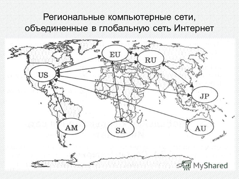 Региональные компьютерные сети, объединенные в глобальную сеть Интернет