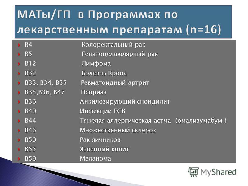 B4 Колоректальный рак B4 Колоректальный рак B5 Гепатоцеллюлярный рак B5 Гепатоцеллюлярный рак B12 Лимфома B12 Лимфома B32 Болезнь Крона B32 Болезнь Крона B33, B34, B35 Ревматоидный артрит B33, B34, B35 Ревматоидный артрит B35,B36, B47 Псориаз B35,B36