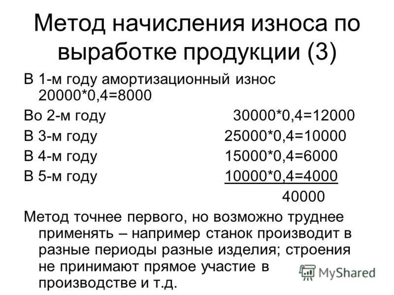 Метод начисления износа по выработке продукции (3) В 1-м году амортизационный износ 20000*0,4=8000 Во 2-м году 30000*0,4=12000 В 3-м году 25000*0,4=10000 В 4-м году 15000*0,4=6000 В 5-м году 10000*0,4=4000 40000 Метод точнее первого, но возможно труд