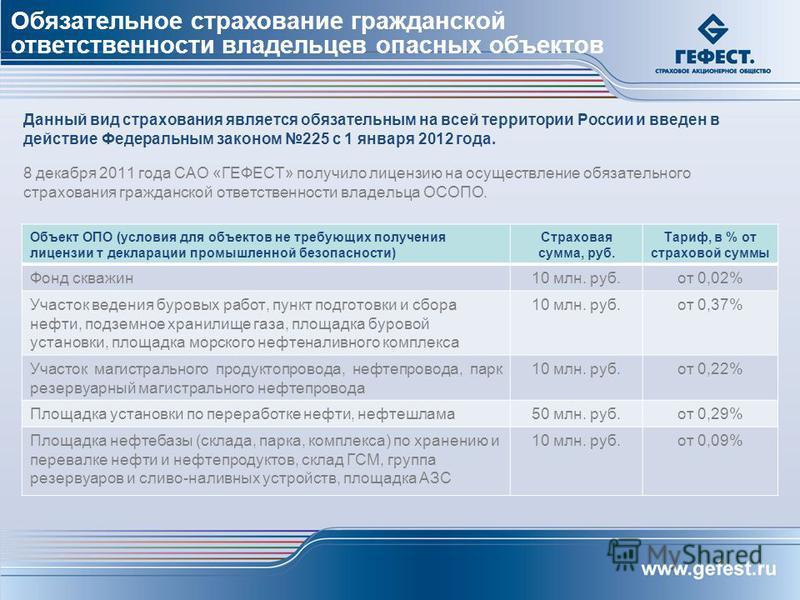 Обязательное страхование гражданской ответственности владельцев опасных объектов Данный вид страхования является обязательным на всей территории России и введен в действие Федеральным законом 225 с 1 января 2012 года. 8 декабря 2011 года САО «ГЕФЕСТ»