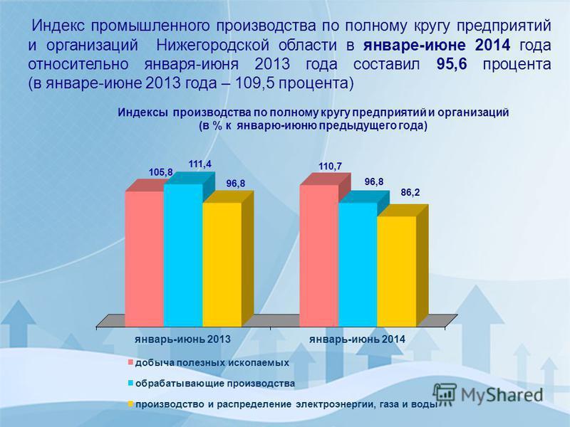 Индекс промышленного производства по полному кругу предприятий и организаций Нижегородской области в январе-июне 2014 года относительно января-июня 2013 года составил 95,6 процента (в январе-июне 2013 года – 109,5 процента) Индексы производства по по