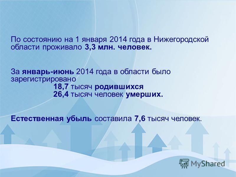 По состоянию на 1 января 2014 года в Нижегородской области проживало 3,3 млн. человек. За январь-июнь 2014 года в области было зарегистрировано 18,7 тысяч родившихся 26,4 тысяч человек умерших. Естественная убыль составила 7,6 тысяч человек.