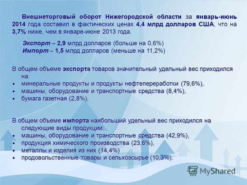 Внешнеторговый оборот Нижегородской области январь-июнь 2014 млрд долларов США Внешнеторговый оборот Нижегородской области за январь-июнь 2014 года составил в фактических ценах 4,4 млрд долларов США, что на 3,7% ниже, чем в январе-июне 2013 года. Экс
