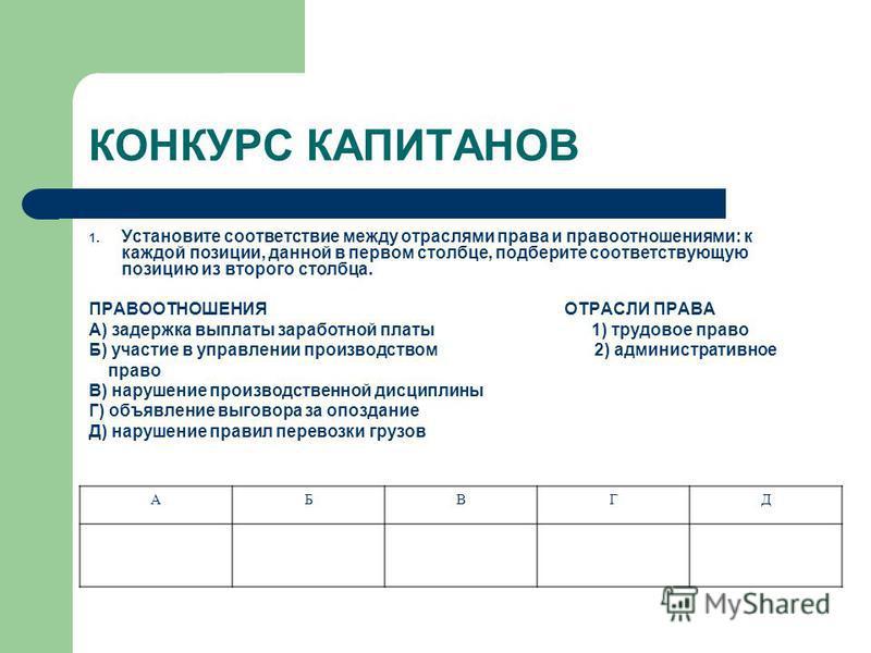 КОНКУРС КАПИТАНОВ 1. Установите соответствие между отраслями права и правоотношениями: к каждой позиции, данной в первом столбце, подберите соответствующую позицию из второго столбца. ПРАВООТНОШЕНИЯ ОТРАСЛИ ПРАВА А) задержка выплаты заработной платы