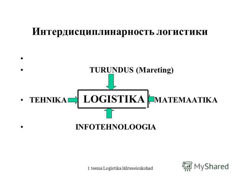 1 teema Logistika lähteseisukohad Интердисциплинарность логистики TURUNDUS (Маreting) TEHNIKA LOGISTIKA MATEMAATIKA INFOTEHNOLOOGIA