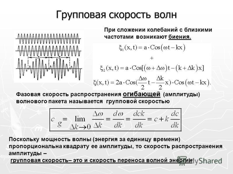 Групповая скорость волн При сложении колебаний с близкими частотами возникают биения. огибающей Фазовая скорость распространения огибающей (амплитуды) волнового пакета называется групповой скоростью Поскольку мощность волны (энергия за единицу времен