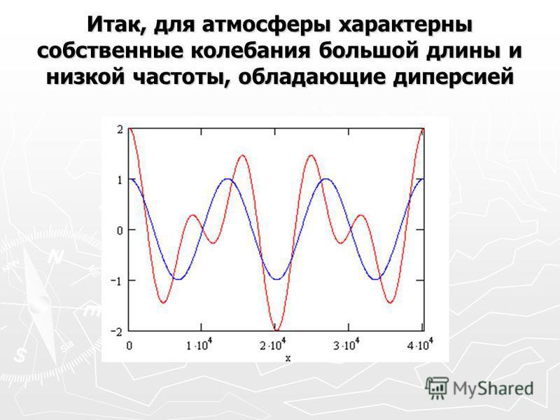 Итак, для атмосферы характерны собственные колебания большой длины и низкой частоты, обладающие дисперсией