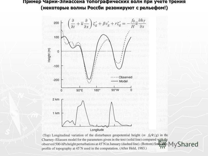 Пример Чарни-Элиассена топографических волн при учете трения (некоторые волны Россби резонируют с рельефом!)