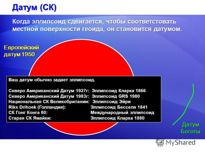 Датум (СК) Когда эллипсоид сдвигается, чтобы соответствовать местной поверхности геоида, он становится датамом. Международ ный эллипсоид Европейский датам 1950 Датум Боготы Ваш датам обычно задает эллипсоид. Северо Американский Датум 1927 г: Эллипсои