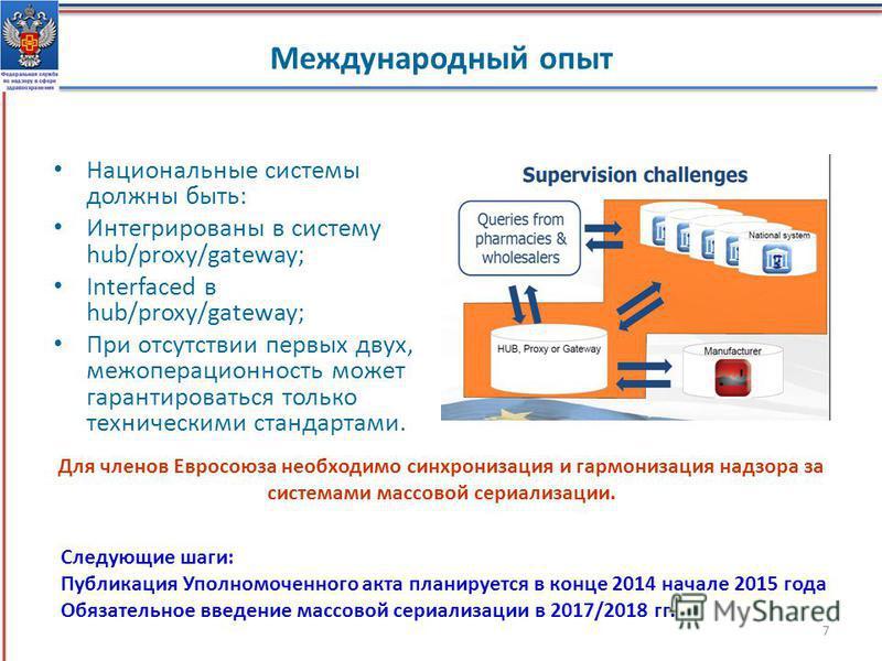 Международный опыт 7 Национальные системы должны быть: Интегрированы в систему hub/proxy/gateway; Interfaced в hub/proxy/gateway; При отсутствии первых двух, межоперационность может гарантироваться только техническими стандартами. Для членов Евросоюз