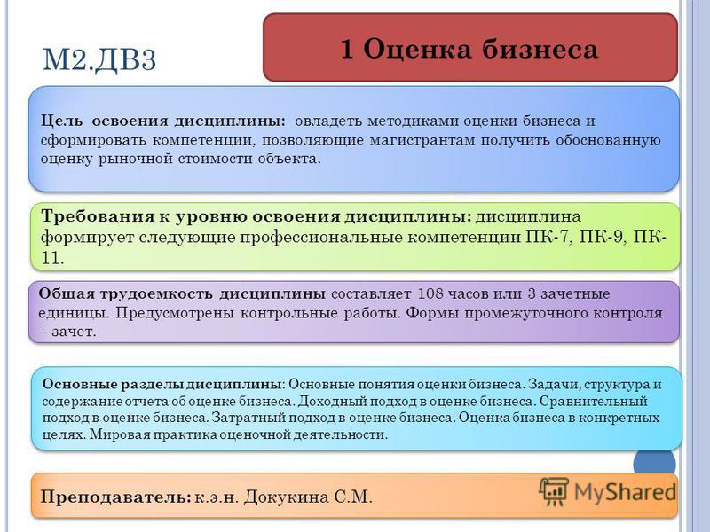 М2.ДВ3 Основные разделы дисциплины : Основные понятия оценки бизнеса. Задачи, структура и содержание отчета об оценке бизнеса. Доходный подход в оценке бизнеса. Сравнительный подход в оценке бизнеса. Затратный подход в оценке бизнеса. Оценка бизнеса