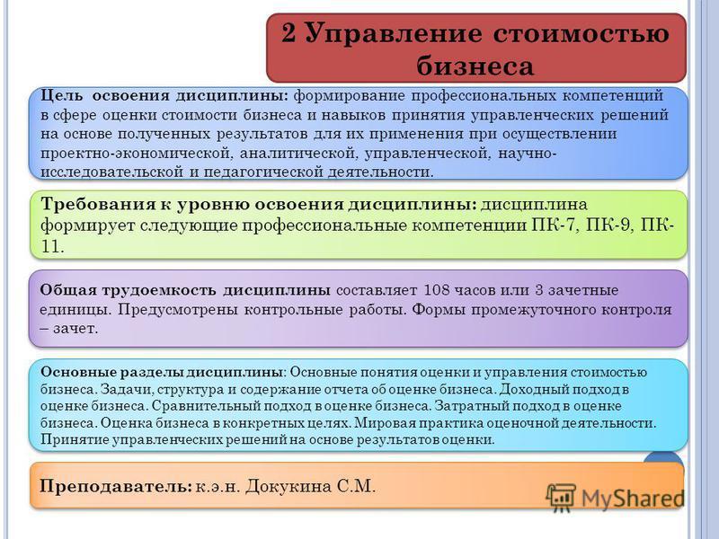Основные разделы дисциплины : Основные понятия оценки и управления стоимостью бизнеса. Задачи, структура и содержание отчета об оценке бизнеса. Доходный подход в оценке бизнеса. Сравнительный подход в оценке бизнеса. Затратный подход в оценке бизнеса