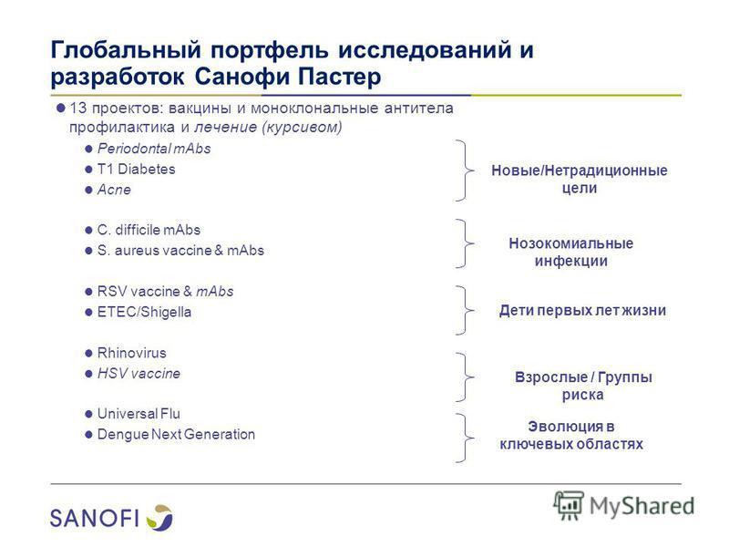 13 проектов: вакцины и моноклональные антитела профилактика и лечение (курсивом) Periodontal mAbs T1 Diabetes Acne C. difficile mAbs S. aureus vaccine & mAbs RSV vaccine & mAbs ETEC/Shigella Rhinovirus HSV vaccine Universal Flu Dengue Next Generation