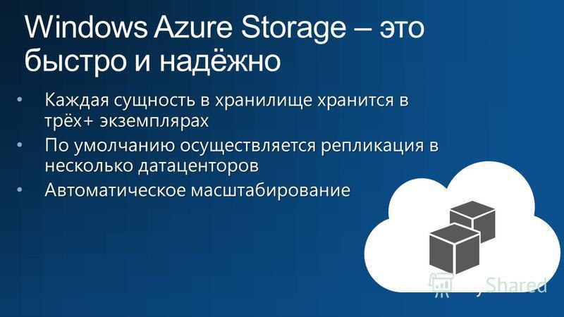 Windows Azure Storage – это быстро и надёжно Каждая сущность в хранилище хранится в трёх+ экземплярах Каждая сущность в хранилище хранится в трёх+ экземплярах По умолчанию осуществляется репликация в несколько датаценторов По умолчанию осуществляется