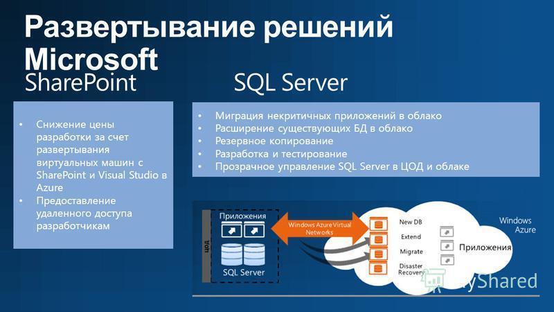 Снижение цены разработки за счет развертывания виртуальных машин с SharePoint и Visual Studio в Azure Предоставление удаленного доступа разработчикам SharePoint Миграция некритичных приложений в облако Расширение существующих БД в облако Резервное ко