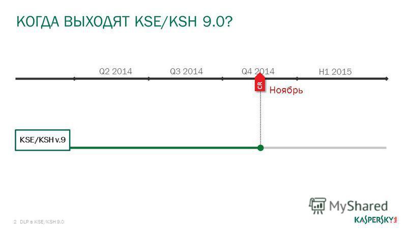 2DLP в KSE/KSH 9.0 КОГДА ВЫХОДЯТ KSE/KSH 9.0? Q2 2014 Q3 2014 Q4 2014 H1 2015 KSE/KSH v.9 CR Ноябрь