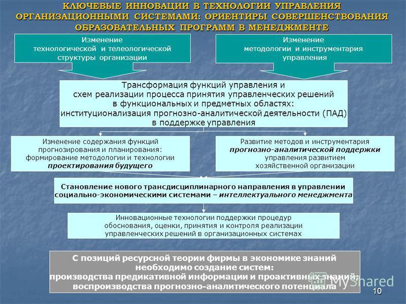10 КЛЮЧЕВЫЕ ИННОВАЦИИ В ТЕХНОЛОГИИ УПРАВЛЕНИЯ ОРГАНИЗАЦИОННЫМИ СИСТЕМАМИ: ОРИЕНТИРЫ СОВЕРШЕНСТВОВАНИЯ ОБРАЗОВАТЕЛЬНЫХ ПРОГРАММ В МЕНЕДЖМЕНТЕ Изменение методологии и инструментария управления Инновационные технологии поддержки процедур обоснования, оц