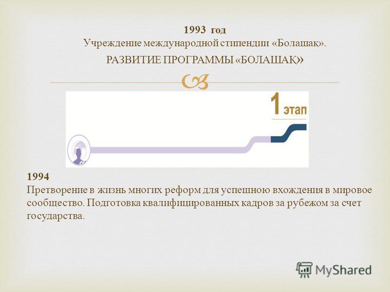 1993 год Учреждение международной стипендии « Болашақ ». РАЗВИТИЕ ПРОГРАММЫ « БОЛАШАҚ » 1994 Претворение в жизнь многих реформ для успешною вхождения в мировое сообщество. Подготовка квалифицированных кадров за рубежом за счет государства.