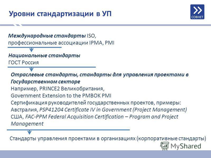 Международные стандарты ISO, профессиональные ассоциации IPMA, PMI Национальные стандарты ГОСТ Россия Отраслевые стандарты, стандарты для управления проектами в Государственном секторе Например, PRINCE2 Великобритания, Government Extension to the PMB