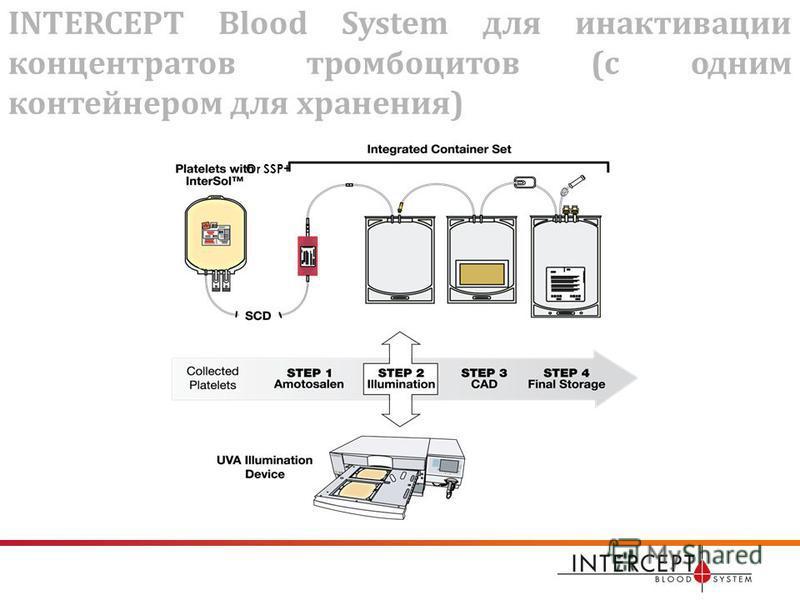 INTERCEPT Blood System для инактивации концентратов тромбоцитов (с одним контейнером для хранения) Or SSP+