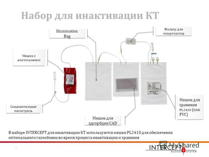 Набор для инактивации КТ Illumination Bag Illumination Bag Мешок для адсорбции CAD Мешок для хранения PL2410 (non PVC) Мешок для хранения PL2410 (non PVC) Соединительная магистраль Фильтр для микрочастиц Мешок с амотосаленом 7 В наборе INTERCEPT для