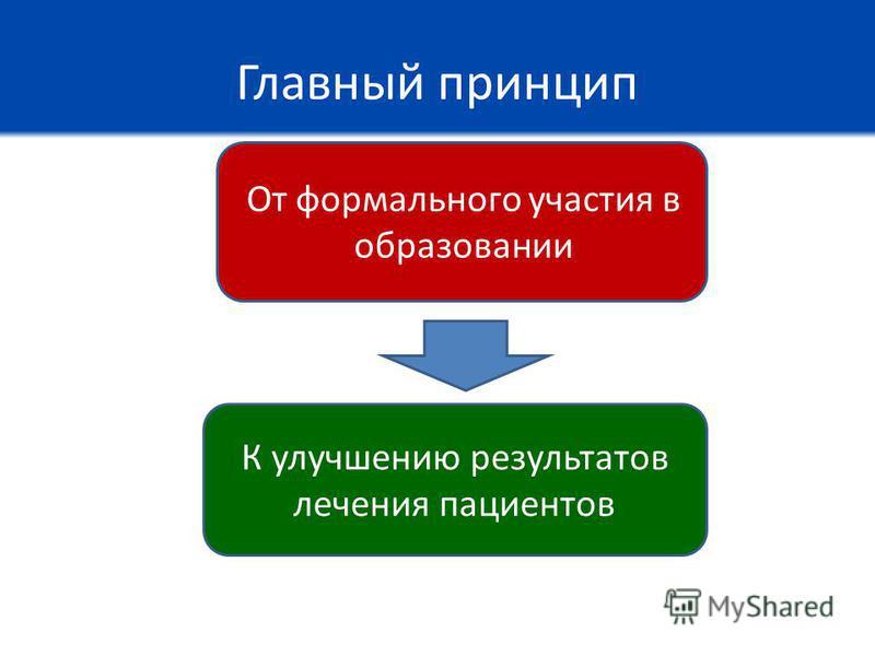 Главный принцип К улучшению результатов лечения пациентов От формального участия в образовании