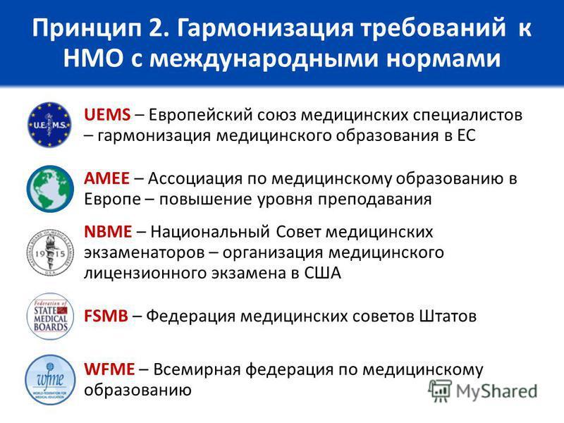 Принцип 2. Гармонизация требований к НМО с международными нормами UEMS – Европейский союз медицинских специалистов – гармонизация медицинского образования в ЕС AMEE – Ассоциация по медицинскому образованию в Европе – повышение уровня преподавания NBM