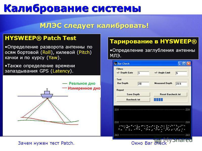 Калибрование системы HYSWEEP® Patch Test Определение разворота антенны по осям бортовой (Roll), килевой (Pitch) качки и по курсу (Yaw). Также определение времени запаздывания GPS (Latency). Тарирование в HYSWEEP® Определение заглубления антенны МЛЭ.О