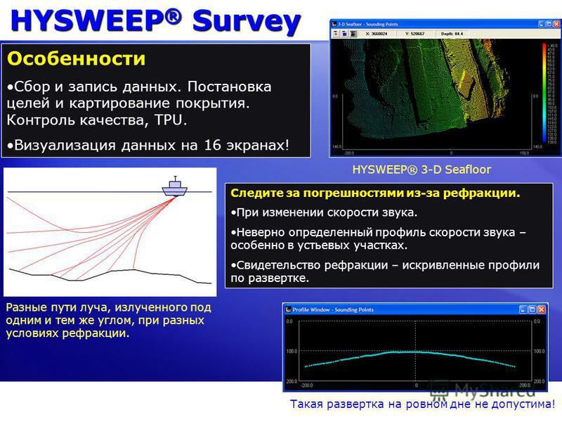 HYSWEEP ® Survey Особенности Сбор и запись данных. Постановка целей и картирование покрытия. Контроль качества, TPU. Визуализация данных на 16 экранах! Следите за погрешностями из-за рефракции. При изменении скорости звука. Неверно определенный профи