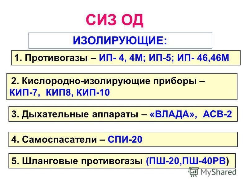ИЗОЛИРУЮЩИЕ: 1. Противогазы – ИП- 4, 4М; ИП-5; ИП- 46,46М 2. Кислородно-изолирующие приборы – КИП-7, КИП8, КИП-10 3. Дыхательные аппараты – «ВЛАДА», АСВ-2 4. Самоспасатели – СПИ-20 5. Шланговые противогазы (ПШ-20,ПШ-40РВ) СИЗ ОД
