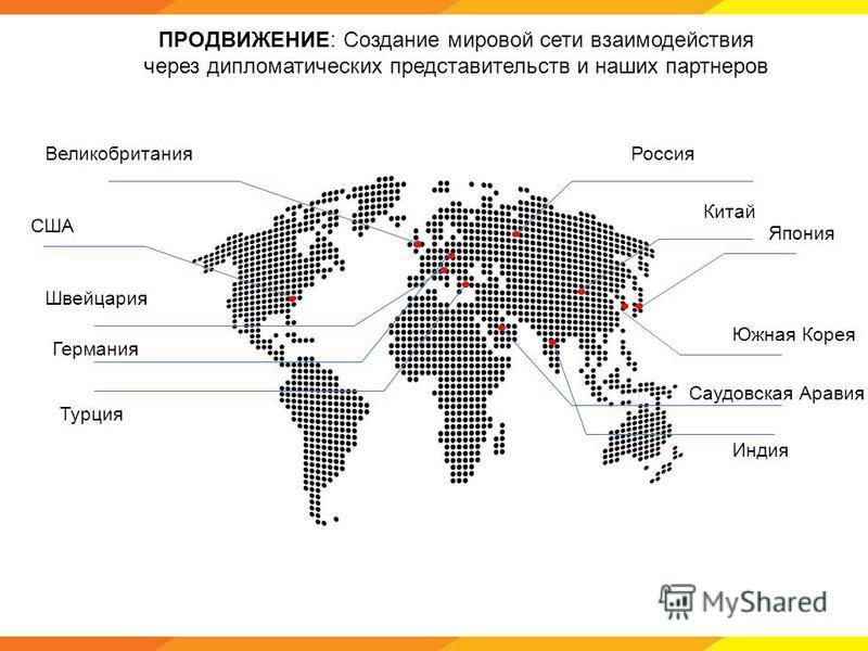 США Япония Китай Южная Корея Великобритания Швейцария Германия Россия Саудовская Аравия Турция Индия ПРОДВИЖЕНИЕ: Создание мировой сети взаимодействия через дипломатических представительств и наших партнеров