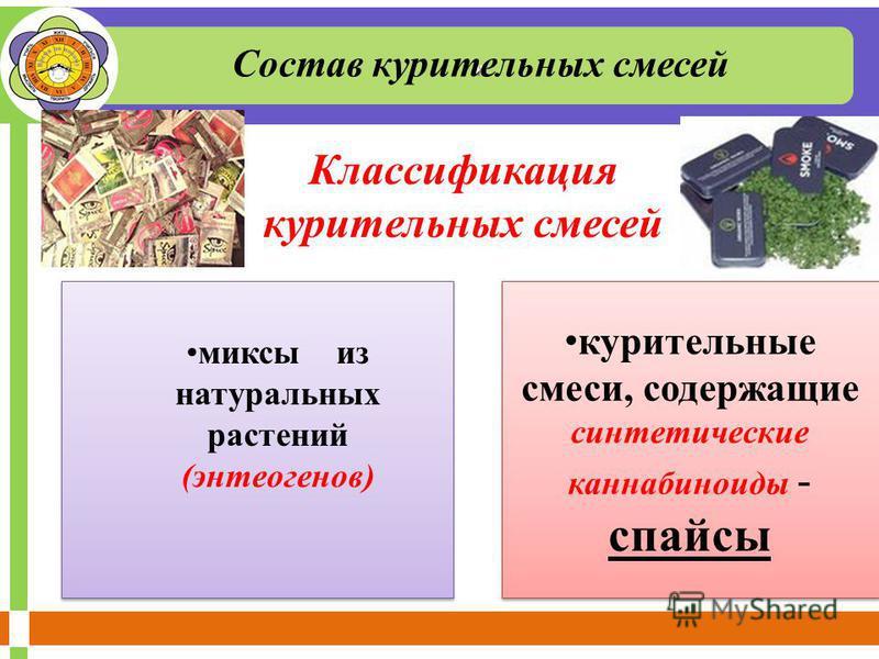 » Состав курительных смесей курительные смеси, содержащие синтетические каннабиноиды - спайсы Классификация курительных смесей миксы из натуральных растений (энтеогенов)