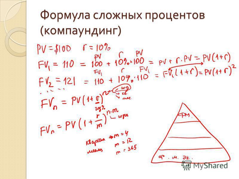 Формула сложных процентов ( компаундинг )