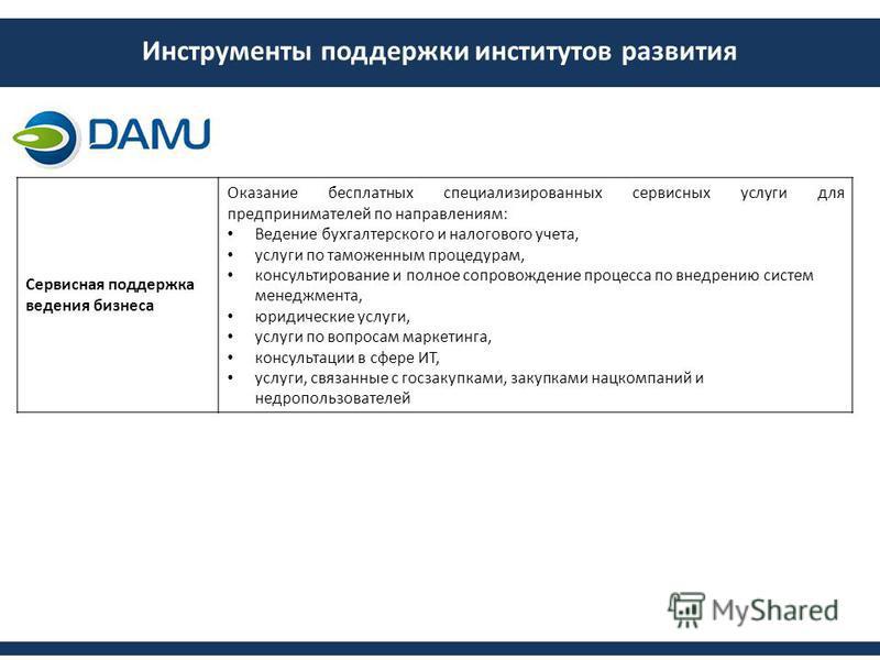 Инструменты поддержки институтов развития Сервисная поддержка ведения бизнеса Оказание бесплатных специализированных сервисных услуги для предпринимателей по направлениям: Ведение бухгалтерского и налогового учета, услуги по таможенным процедурам, ко