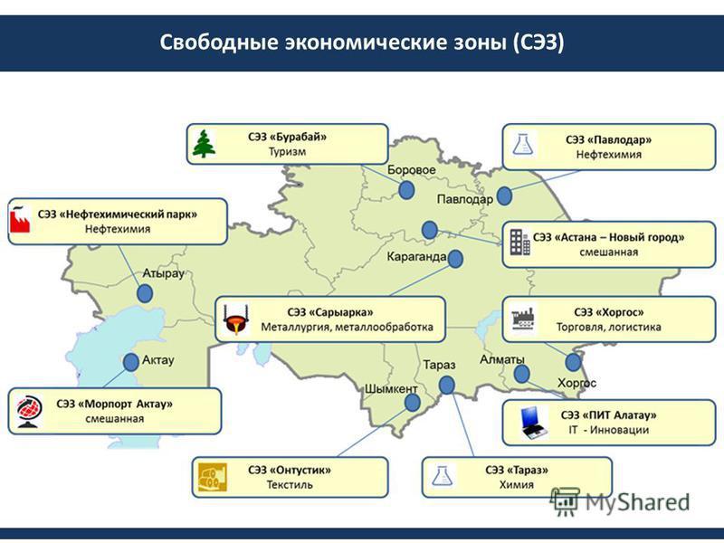 Свободные экономические зоны (СЭЗ)