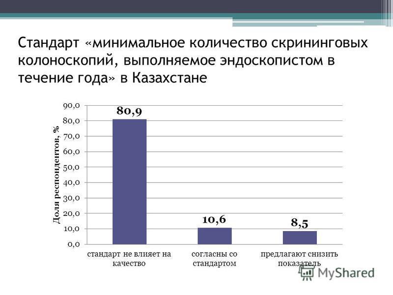 Стандарт «минимальное количество скрининговых колоноскопий, выполняемое эндоскопистом в течение года» в Казахстане