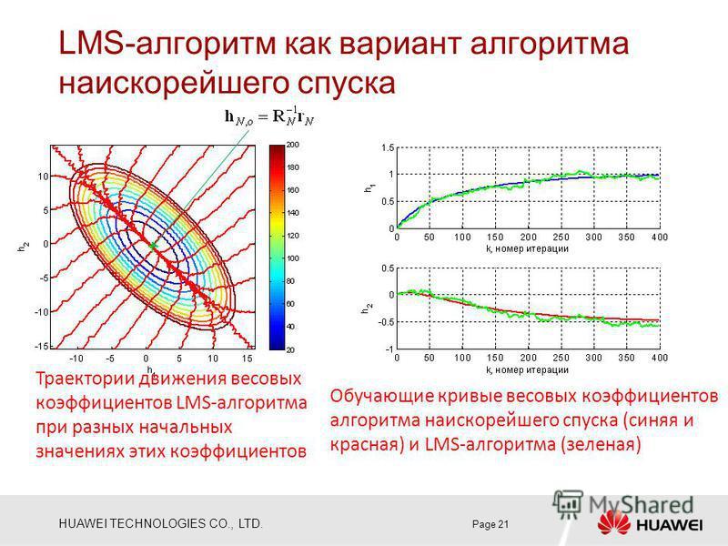 HUAWEI TECHNOLOGIES CO., LTD. LMS-алгоритм как вариант алгоритма наискорейшего спуска Page 21 Траектории движения весовых коэффициентов LMS-алгоритма при разных начальных значениях этих коэффициентов Обучающие кривые весовых коэффициентов алгоритма н